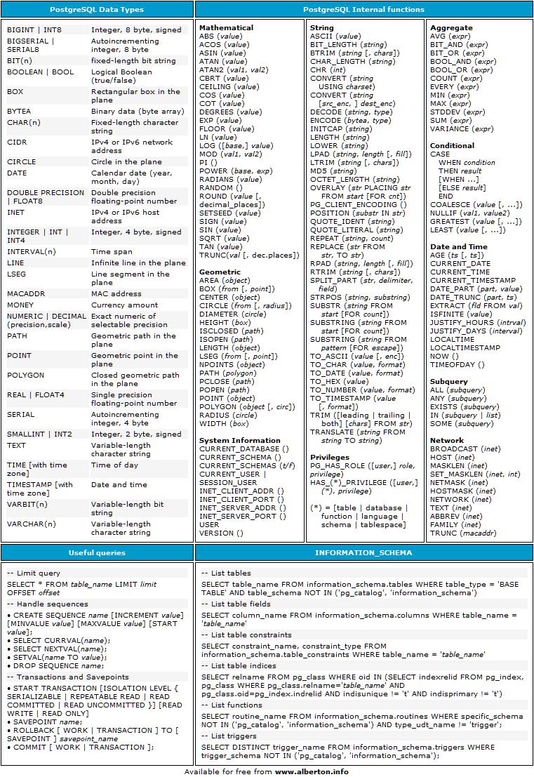 C++, string, programming, substr, substr function