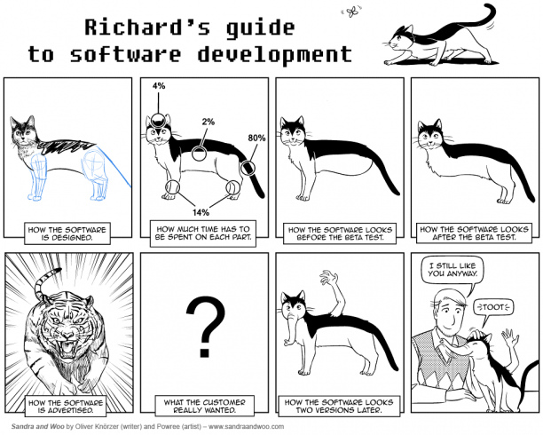 Software Engineering now with Cats Comic