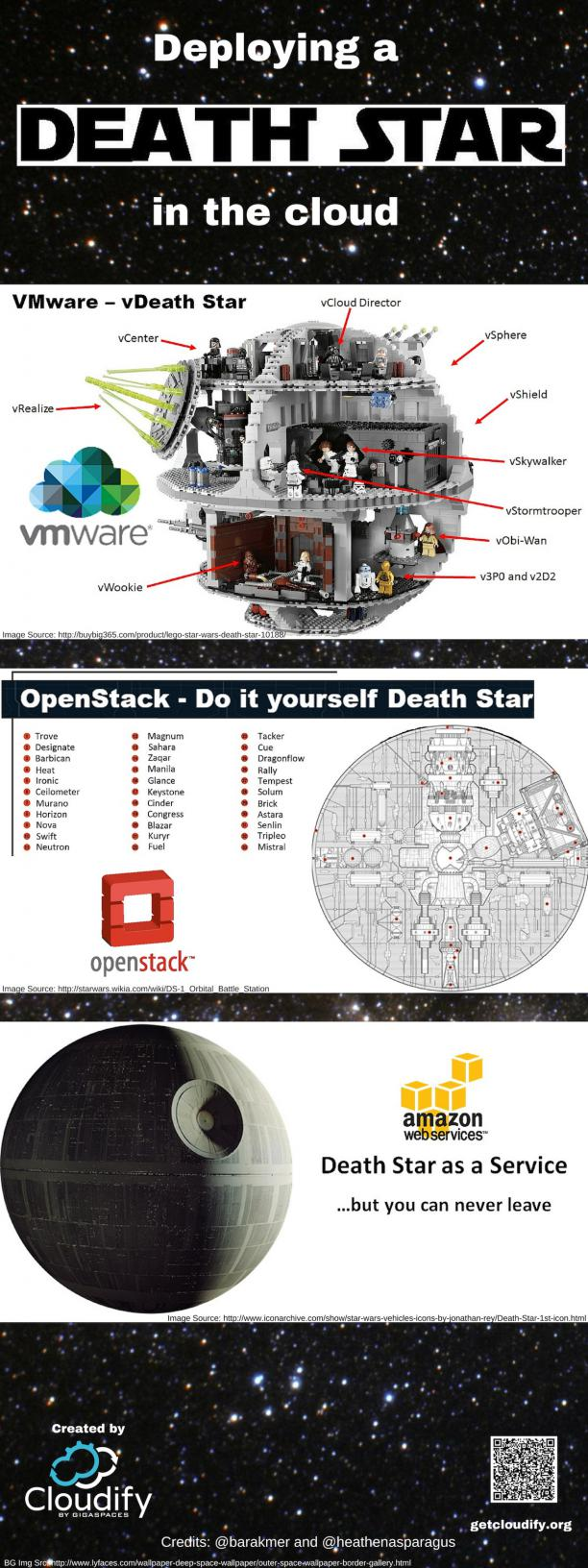 Deploying Death Star in the Cloud